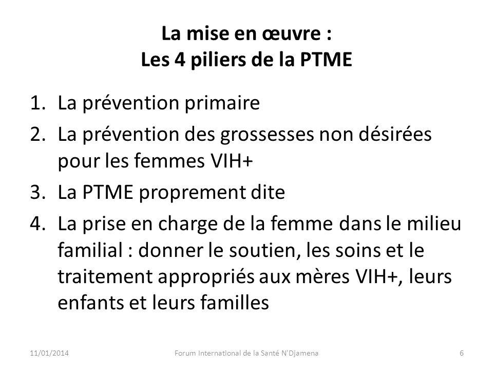 La mise en œuvre : Les 4 piliers de la PTME