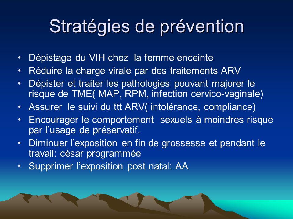 Stratégies de prévention