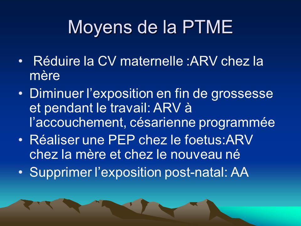 Moyens de la PTME Réduire la CV maternelle :ARV chez la mère