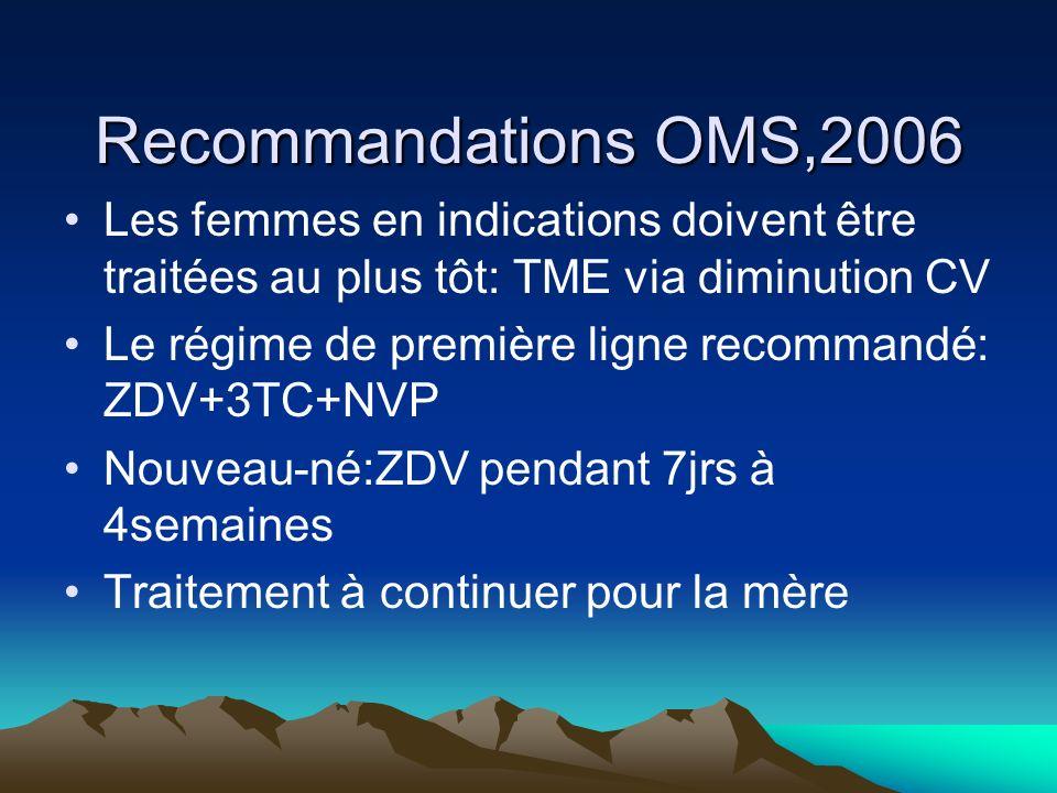 Recommandations OMS,2006 Les femmes en indications doivent être traitées au plus tôt: TME via diminution CV.