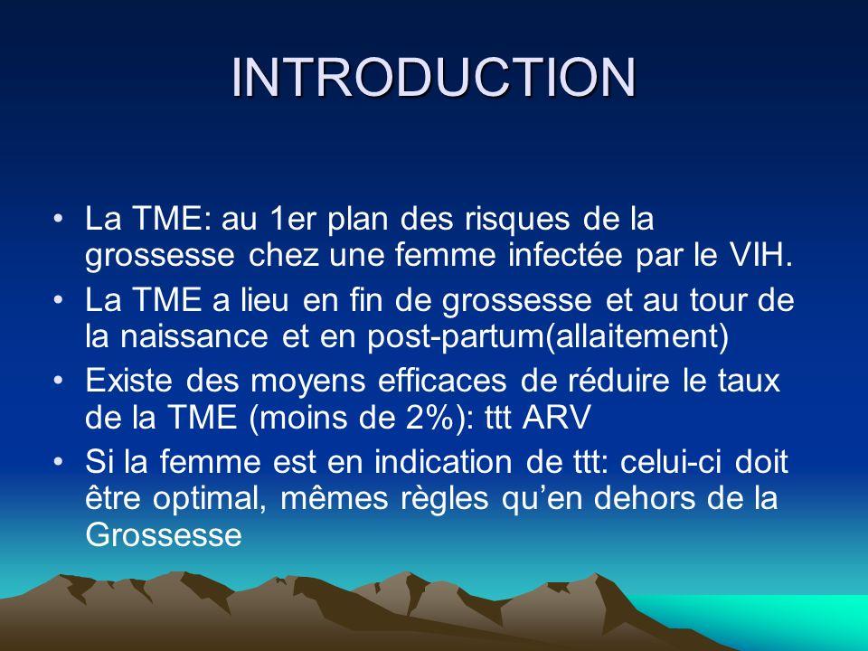 INTRODUCTION La TME: au 1er plan des risques de la grossesse chez une femme infectée par le VIH.