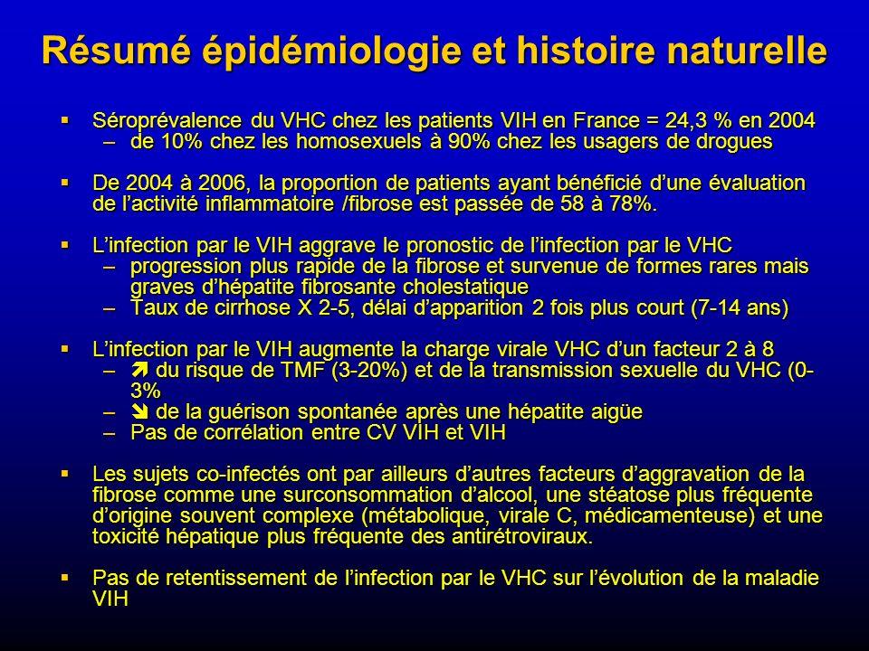 Résumé épidémiologie et histoire naturelle