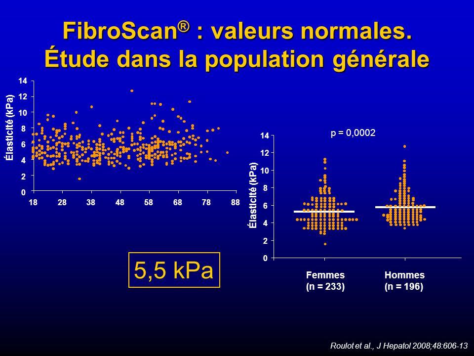 FibroScan® : valeurs normales. Étude dans la population générale