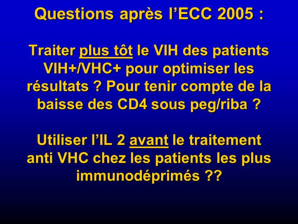 Questions après l'ECC 2005 : Traiter plus tôt le VIH des patients VIH+/VHC+ pour optimiser les résultats .