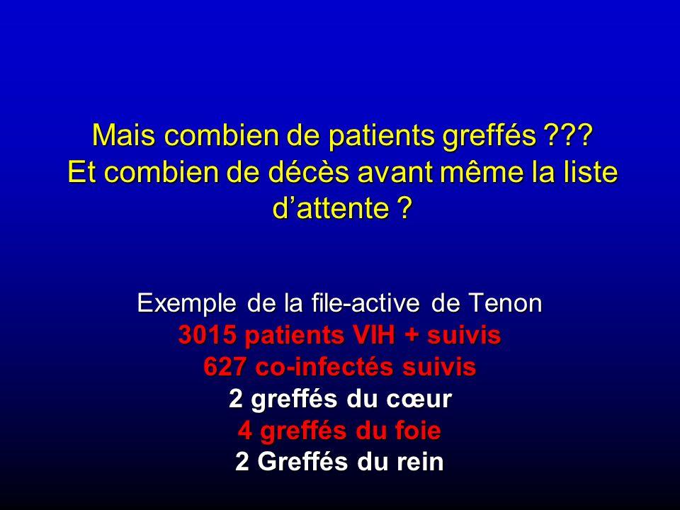 Exemple de la file-active de Tenon