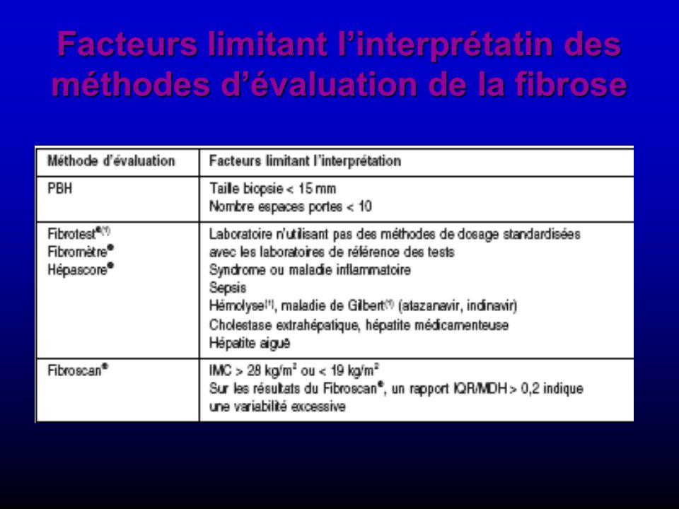 Facteurs limitant l'interprétatin des méthodes d'évaluation de la fibrose