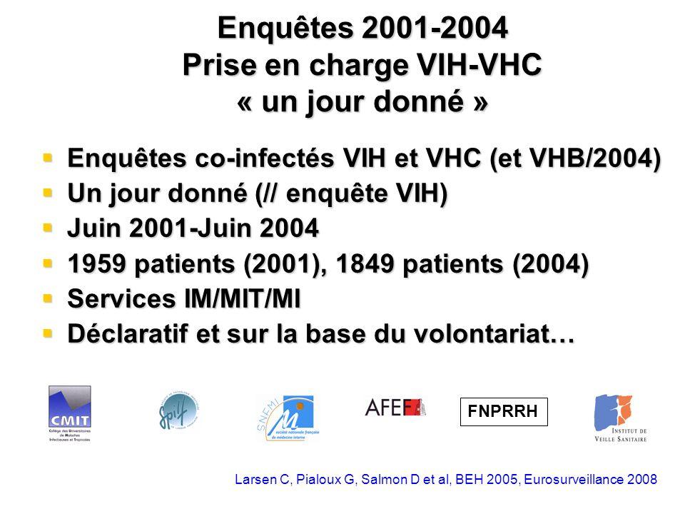 Enquêtes 2001-2004 Prise en charge VIH-VHC « un jour donné »