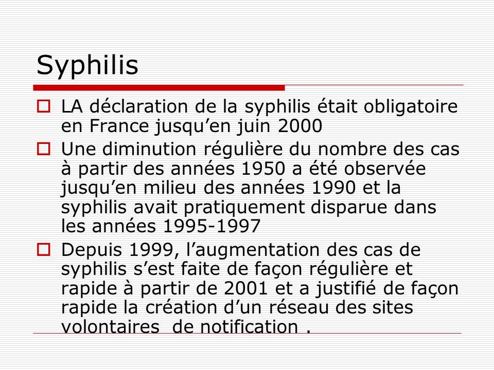 Syphilis LA déclaration de la syphilis était obligatoire en France jusqu'en juin 2000.