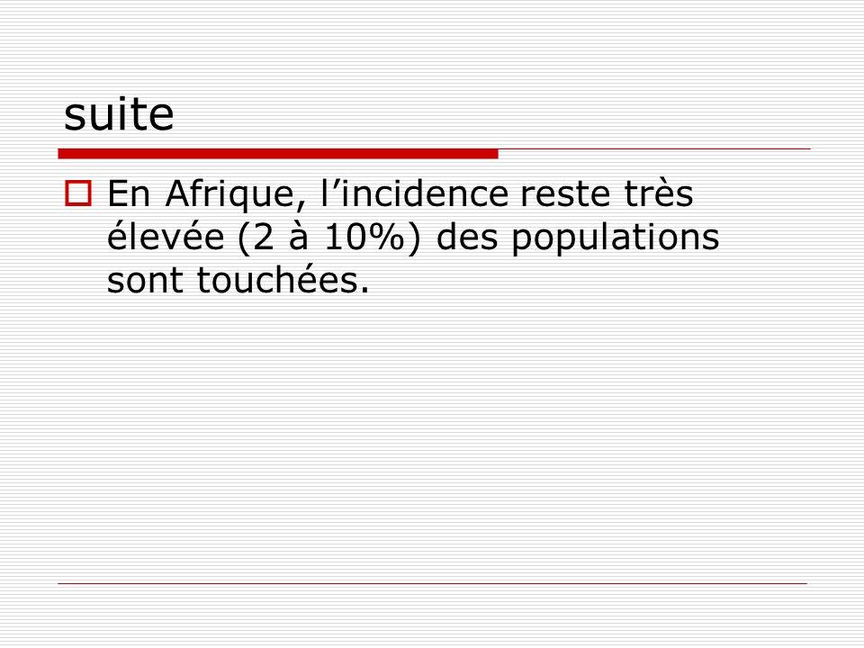 suite En Afrique, l'incidence reste très élevée (2 à 10%) des populations sont touchées.
