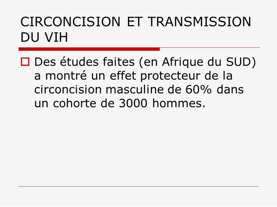 CIRCONCISION ET TRANSMISSION DU VIH