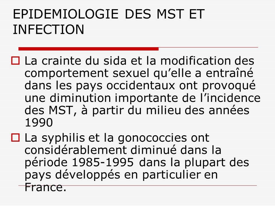 EPIDEMIOLOGIE DES MST ET INFECTION