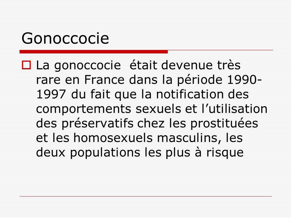 Gonoccocie