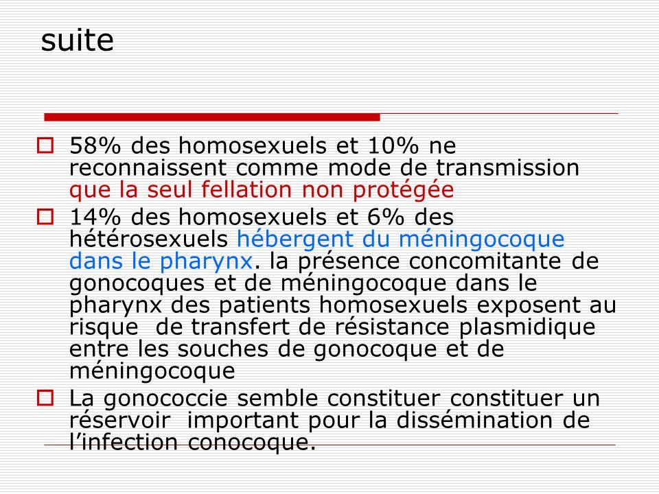 suite58% des homosexuels et 10% ne reconnaissent comme mode de transmission que la seul fellation non protégée.