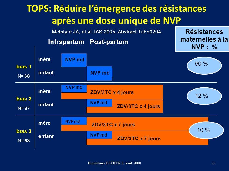 TOPS: Réduire l'émergence des résistances après une dose unique de NVP