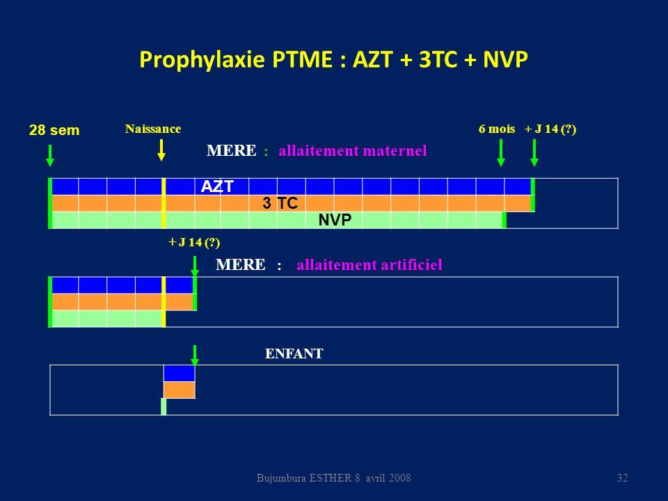 Prophylaxie PTME : AZT + 3TC + NVP