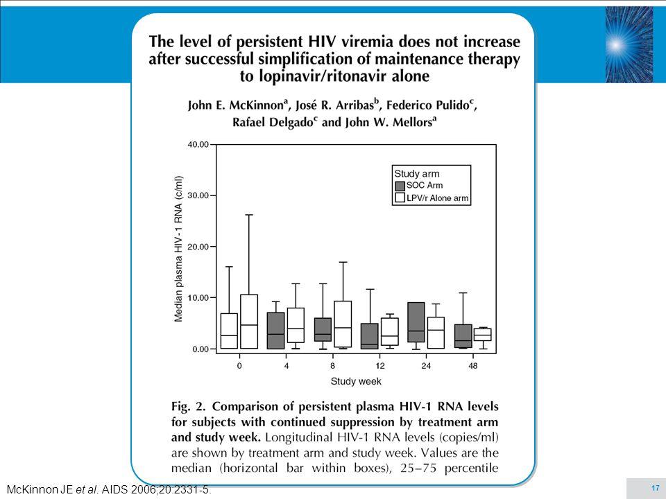 McKinnon JE et al. AIDS 2006;20:2331-5.