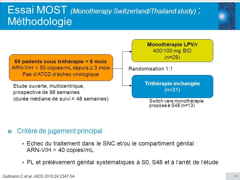 Essai MOST (Monotherapy Switzerland/Thailand study) : Méthodologie