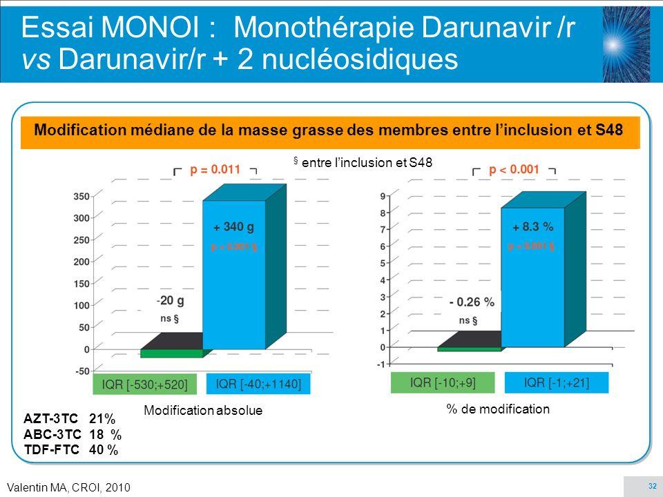 Essai MONOI : Monothérapie Darunavir /r vs Darunavir/r + 2 nucléosidiques
