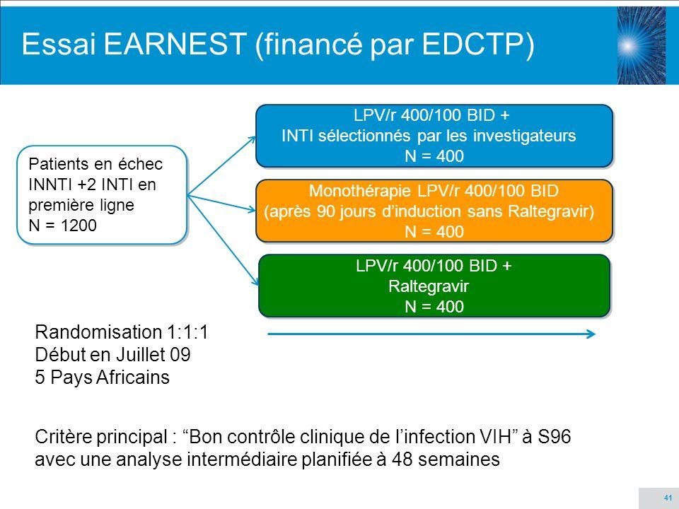 Essai EARNEST (financé par EDCTP)