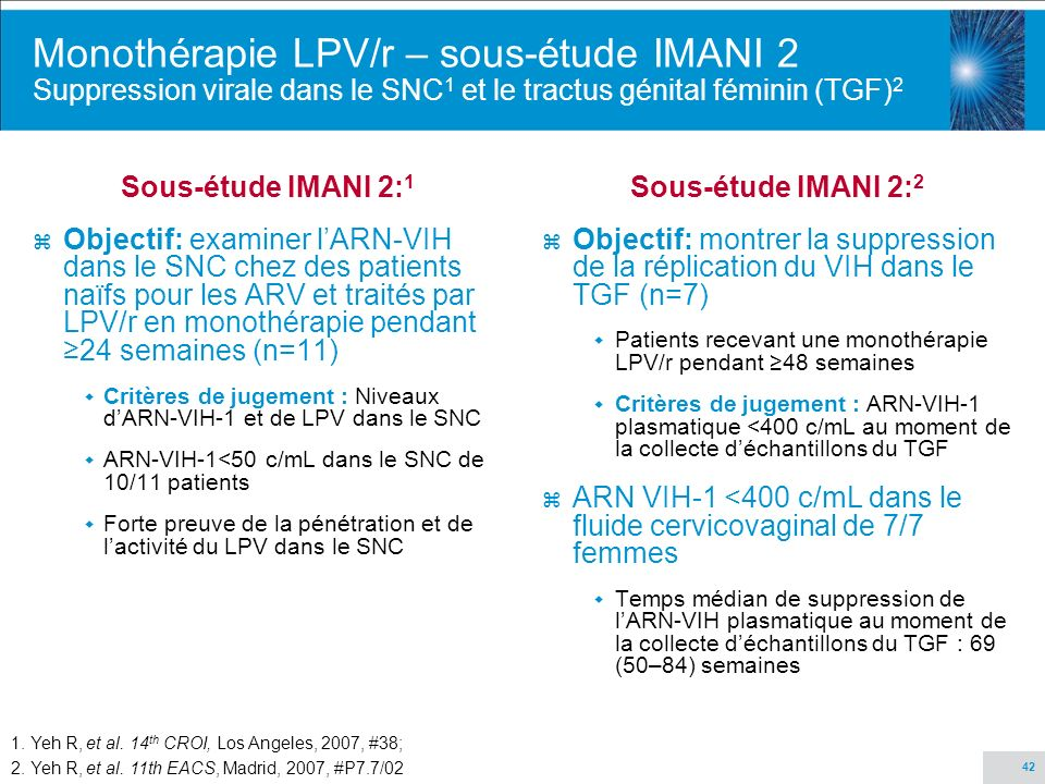 Monothérapie LPV/r – sous-étude IMANI 2 Suppression virale dans le SNC1 et le tractus génital féminin (TGF)2