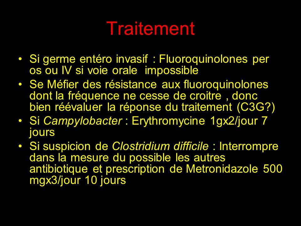 Traitement Si germe entéro invasif : Fluoroquinolones per os ou IV si voie orale impossible.