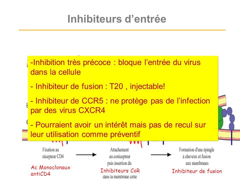 Inhibiteurs d'entrée Inhibition très précoce : bloque l'entrée du virus dans la cellule. Inhibiteur de fusion : T20 , injectable!