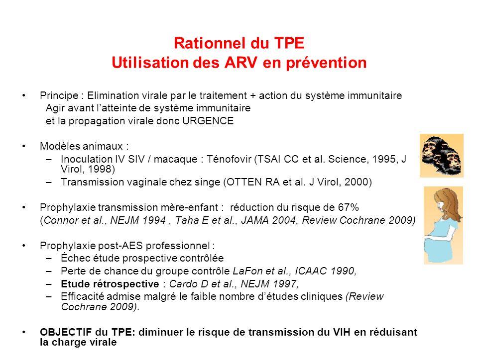 Rationnel du TPE Utilisation des ARV en prévention