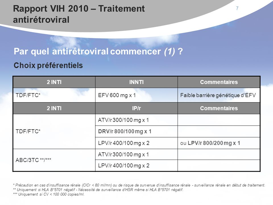 Rapport VIH 2010 – Traitement antirétroviral