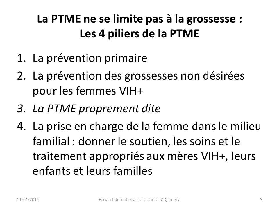 La PTME ne se limite pas à la grossesse : Les 4 piliers de la PTME