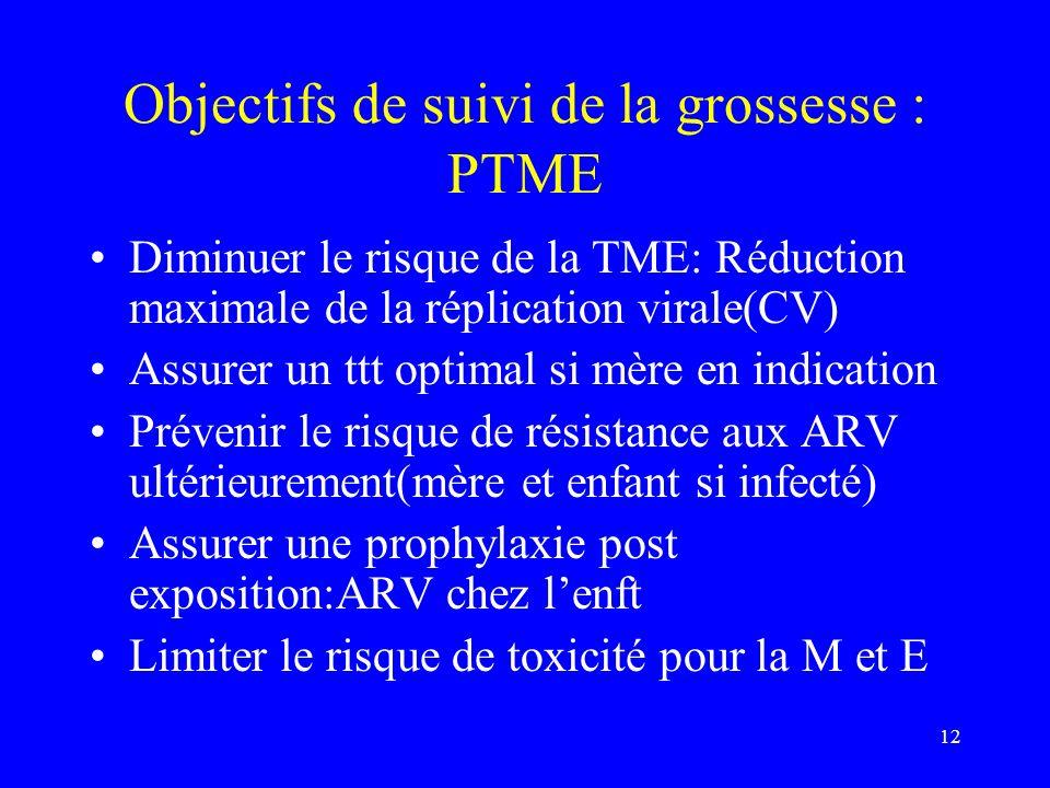 Objectifs de suivi de la grossesse : PTME