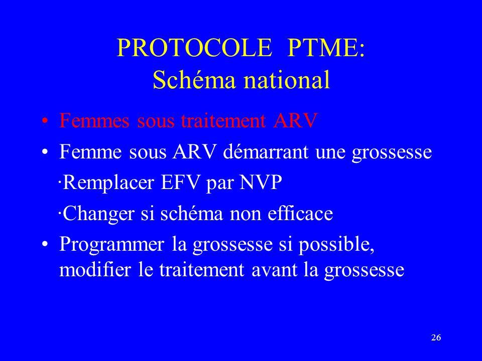 PROTOCOLE PTME: Schéma national