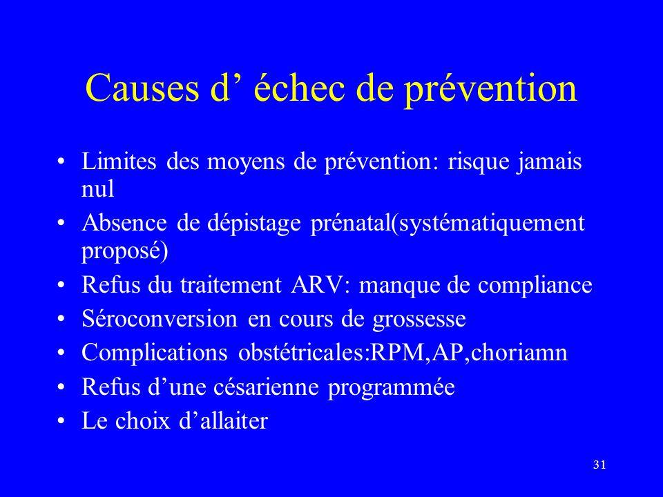 Causes d' échec de prévention