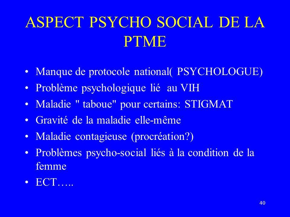 ASPECT PSYCHO SOCIAL DE LA PTME