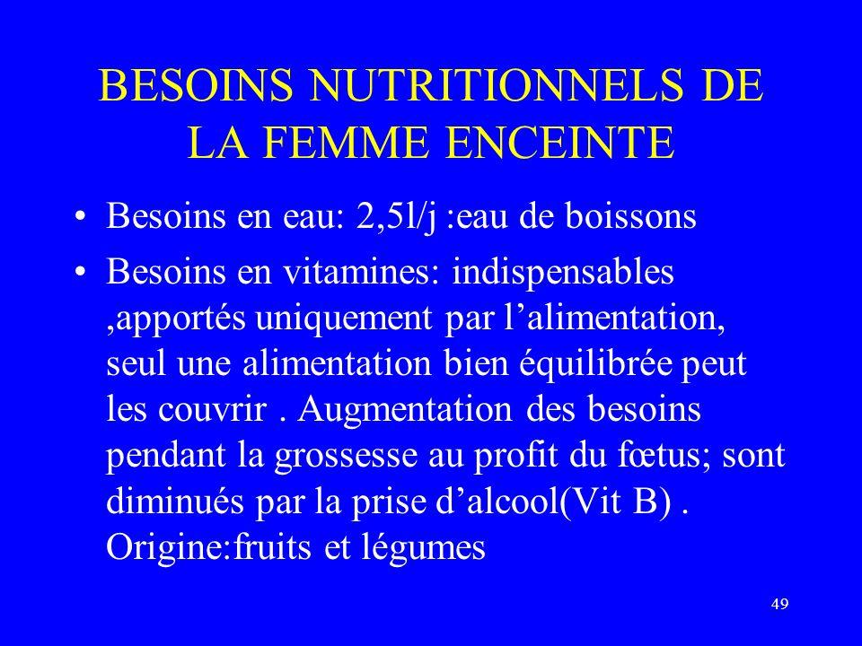 BESOINS NUTRITIONNELS DE LA FEMME ENCEINTE