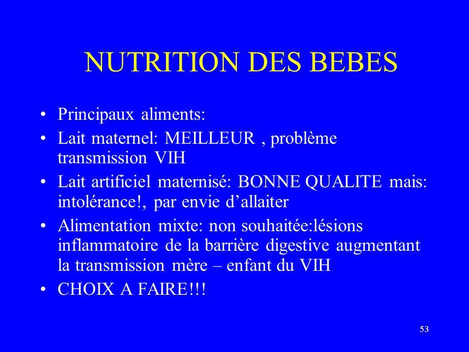 NUTRITION DES BEBES Principaux aliments:
