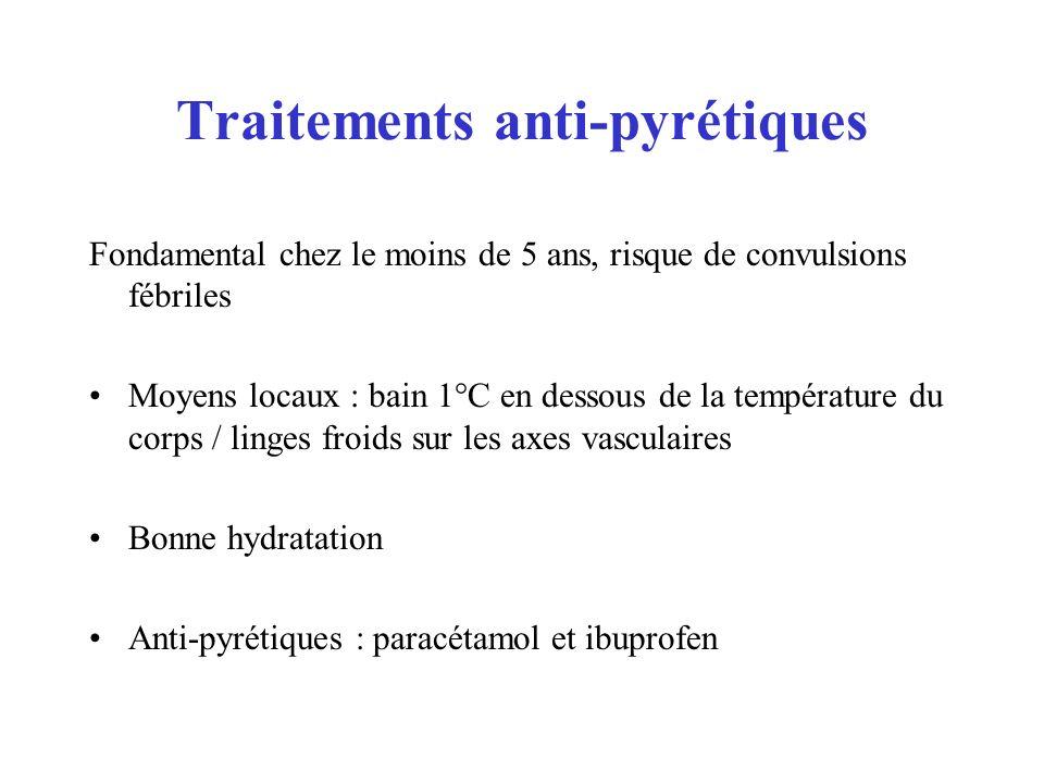Traitements anti-pyrétiques