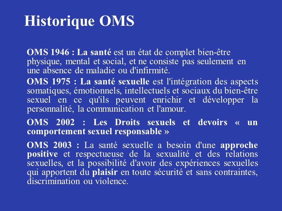 Historique OMS