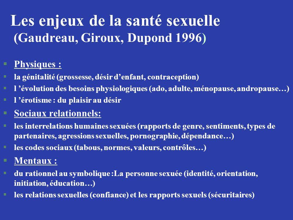 Les enjeux de la santé sexuelle (Gaudreau, Giroux, Dupond 1996)