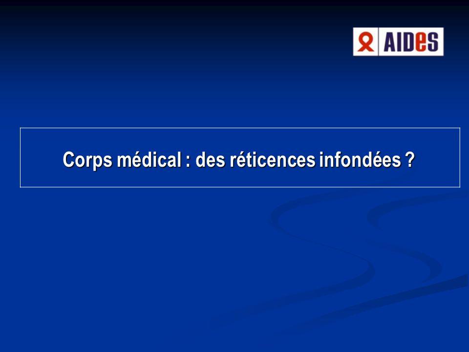 Corps médical : des réticences infondées