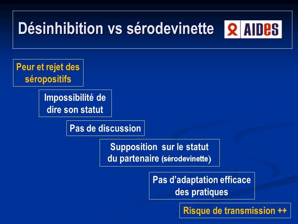 Désinhibition vs sérodevinette
