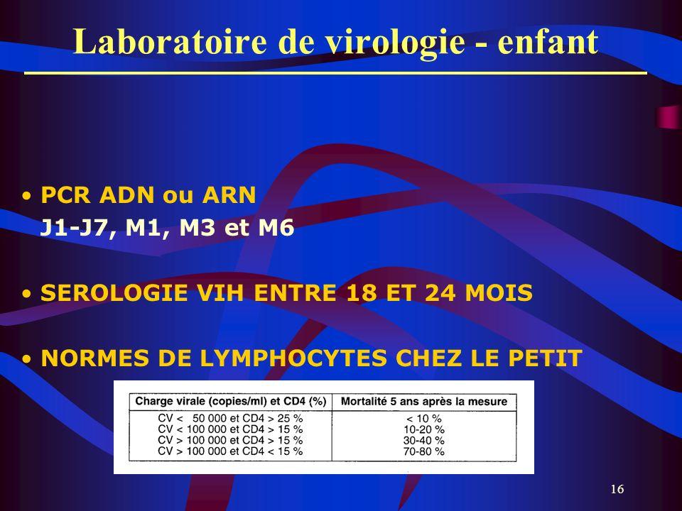Laboratoire de virologie - enfant