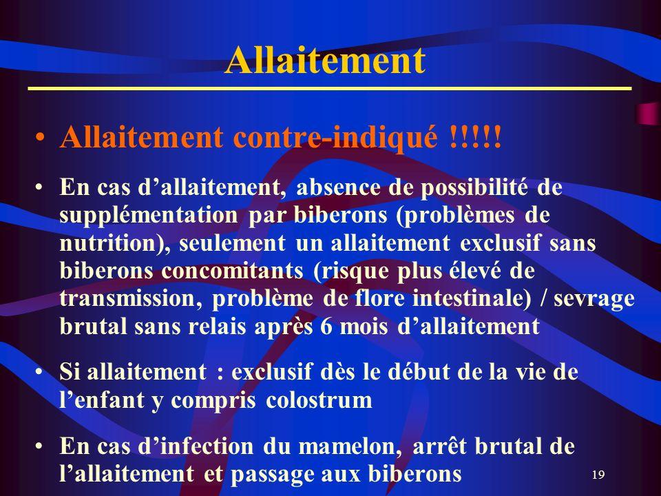 Allaitement Allaitement contre-indiqué !!!!!
