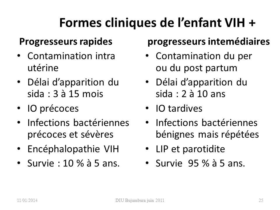 Formes cliniques de l'enfant VIH +