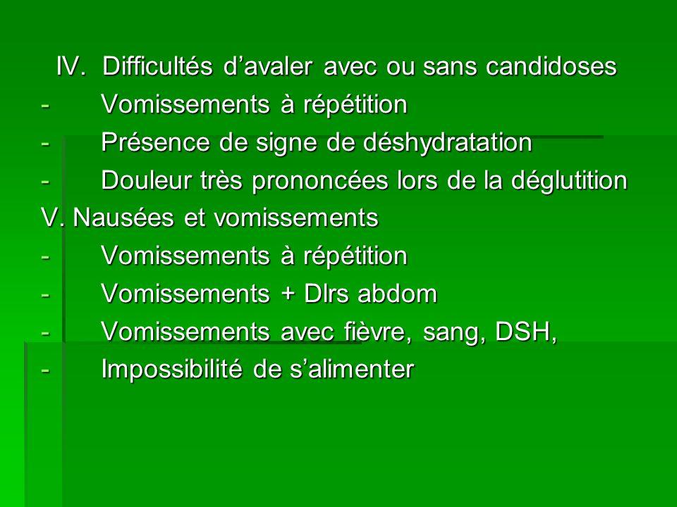 IV. Difficultés d'avaler avec ou sans candidoses