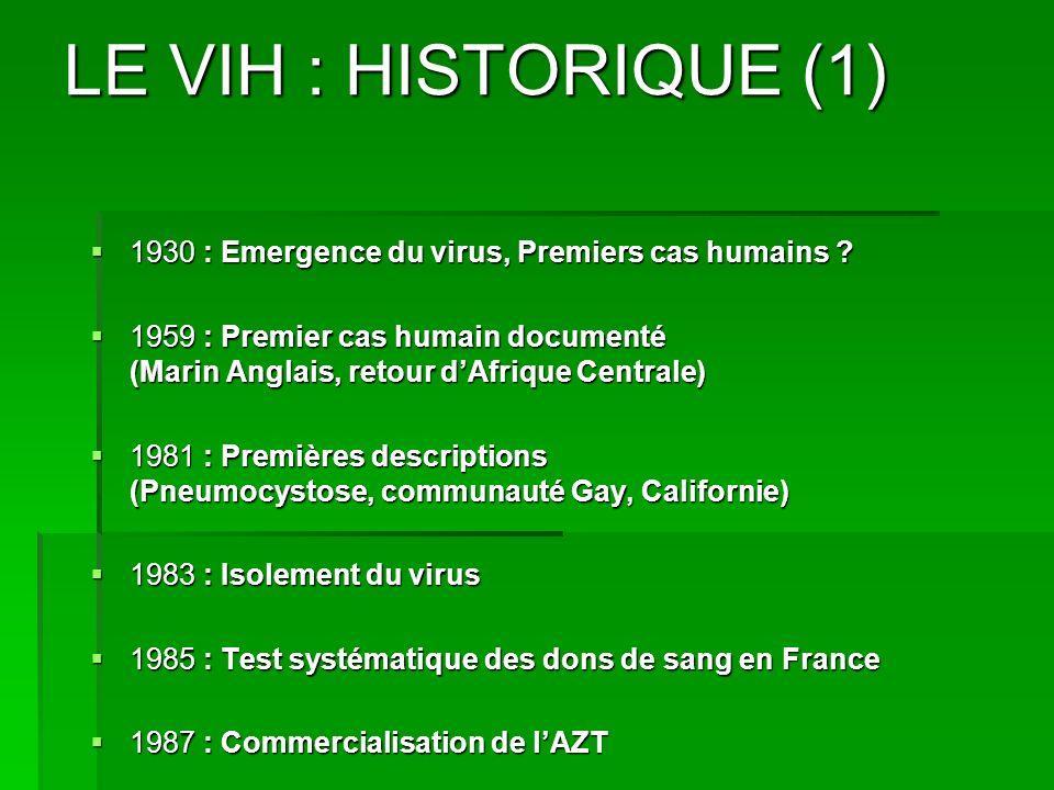 LE VIH : HISTORIQUE (1) 1930 : Emergence du virus, Premiers cas humains
