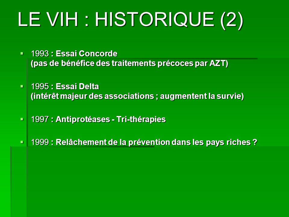 LE VIH : HISTORIQUE (2) 1993 : Essai Concorde (pas de bénéfice des traitements précoces par AZT)