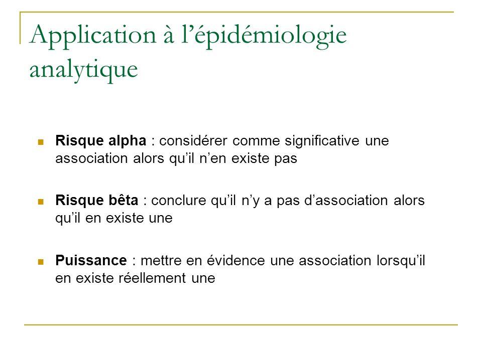 Application à l'épidémiologie analytique