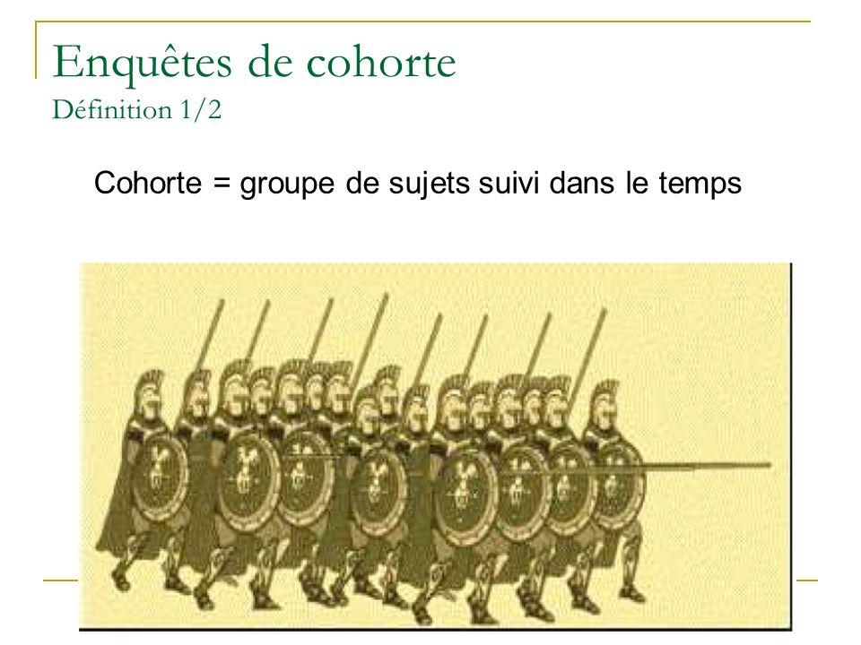 Enquêtes de cohorte Définition 1/2