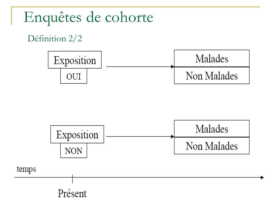 Enquêtes de cohorte Définition 2/2