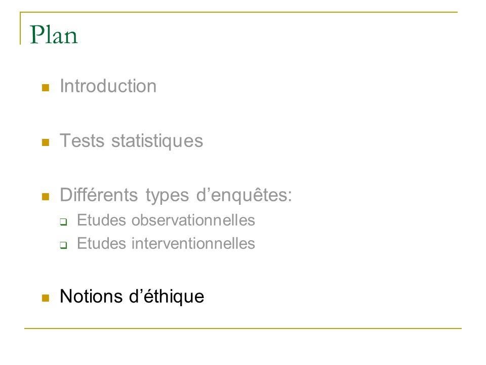 Plan Introduction Tests statistiques Différents types d'enquêtes: